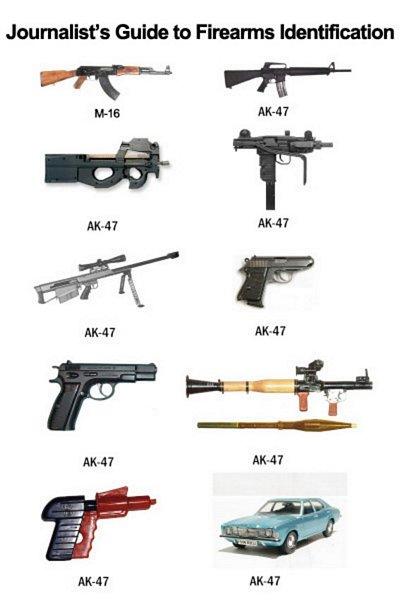 A Journalists view of firearms-15.jpg