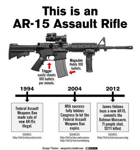Found on Anti-Gun Website-8275926325_db234f77cf.jpg