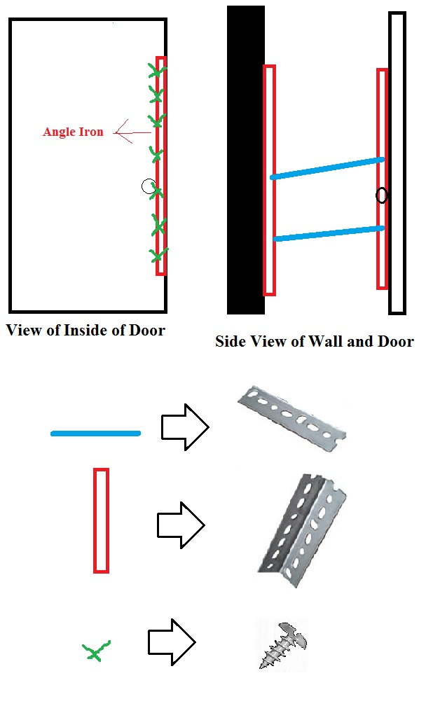 Fortify a Door From Zombies-angle-iron-master-plan.jpg