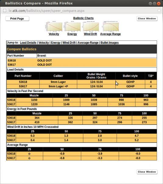 9mm +P versus standard pressure?-ballistics_tables.jpg