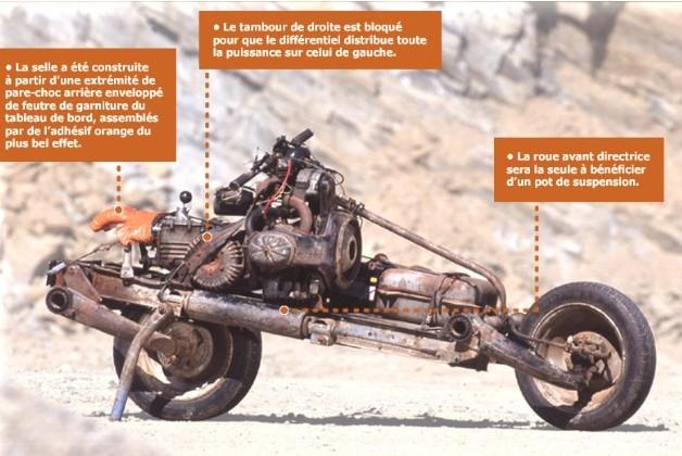 Man stranded in desert builds motorcycle out of his broken car-citroen-2cv-motorcycle.jpg