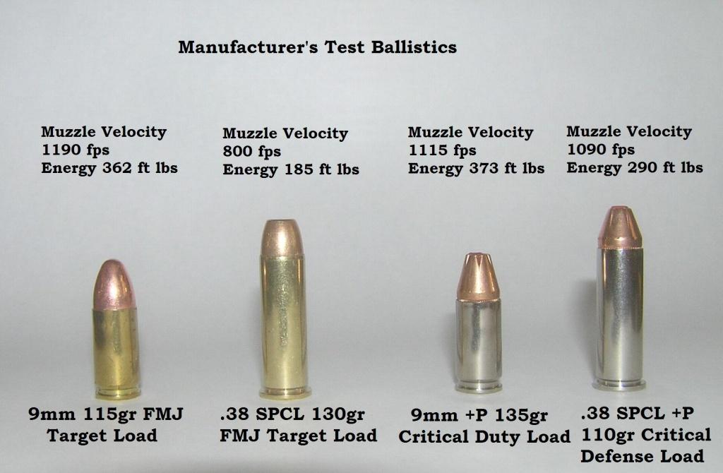 Cartridge Size vs. Ballistics - Bigger not Necessarily more Powerful?-comparison.jpg