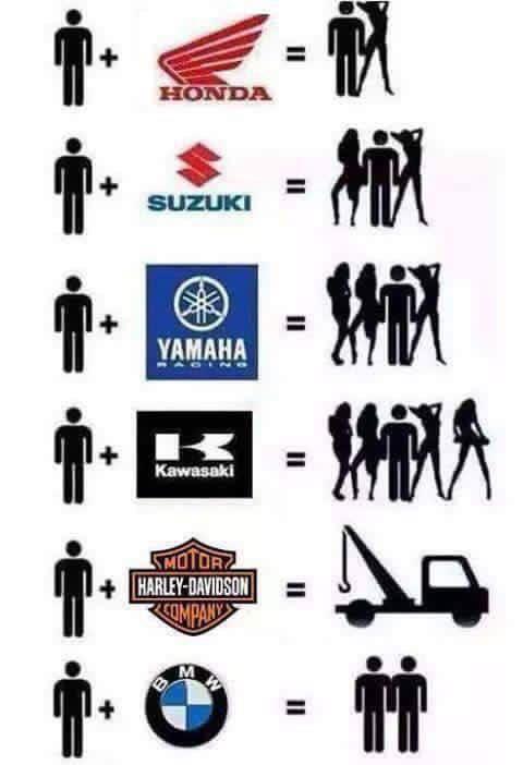 Scientific explanation why men like motorcycles-cycle-brands.jpg