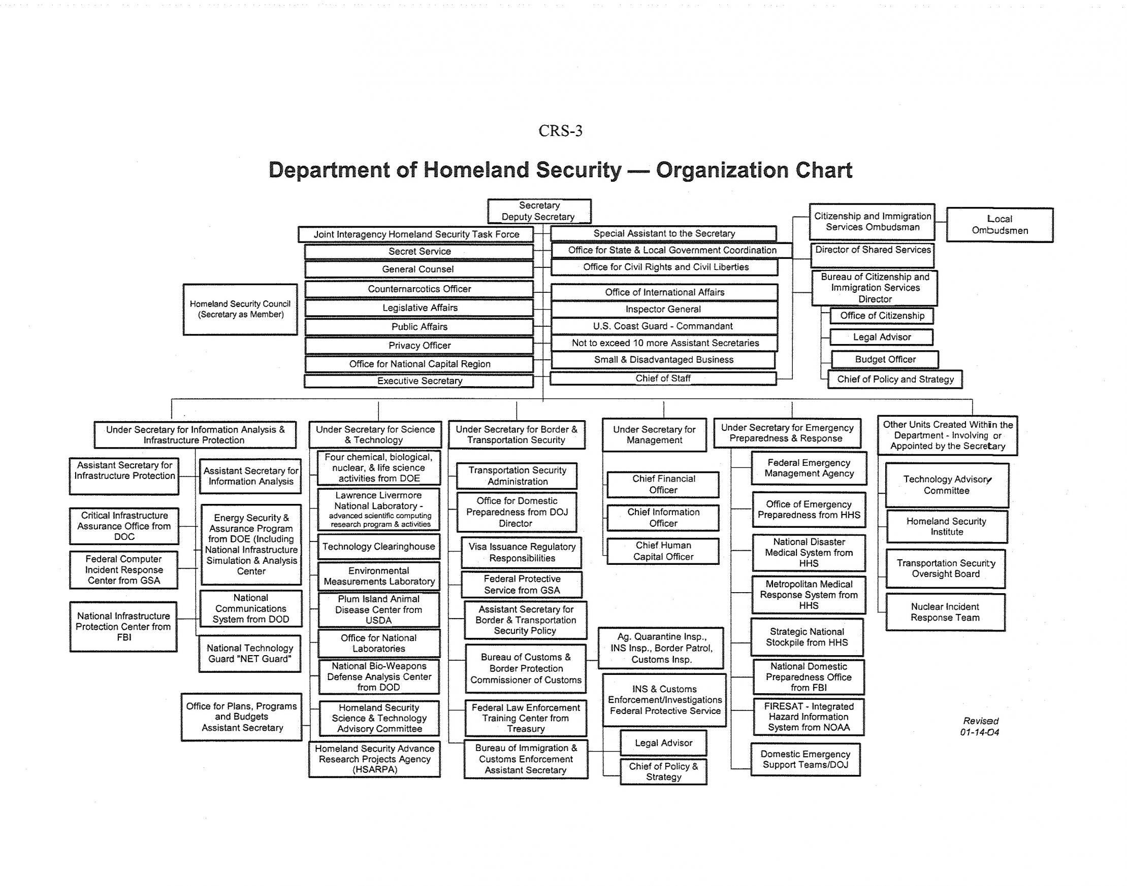 Capitol Hill probing DHS ammo buys-dhs.jpg