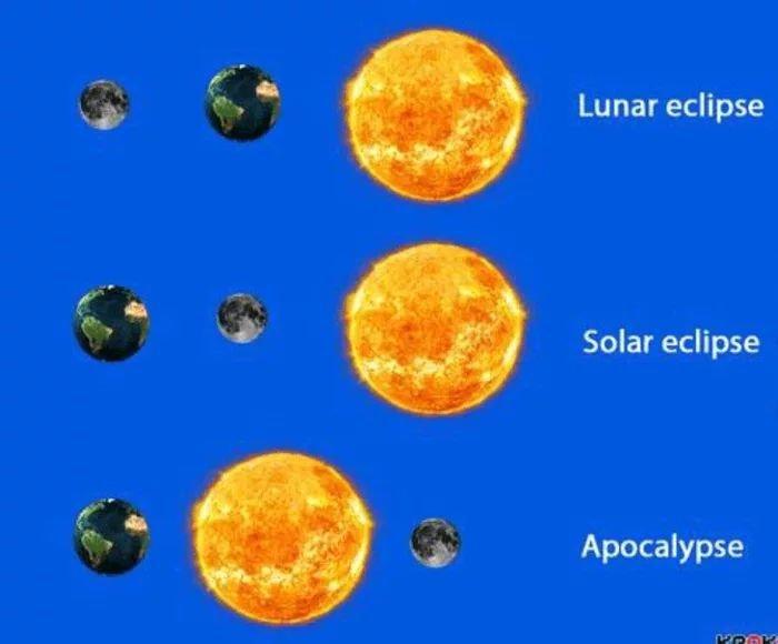 Random Thoughts (Part2)-eclipse.jpg