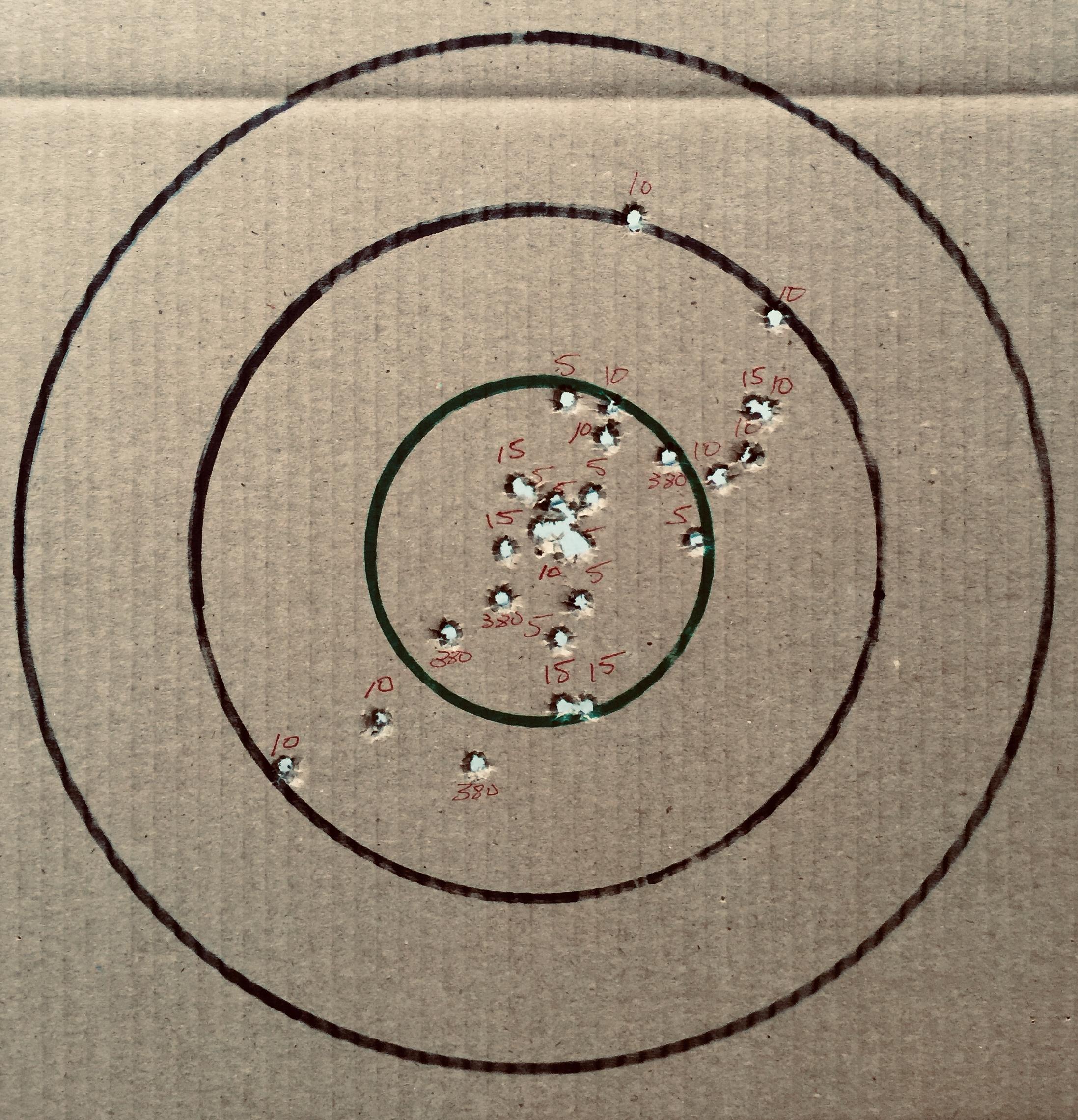 Targets-f92aed4b-a63a-4073-81cb-8dd7529b31e1.jpeg