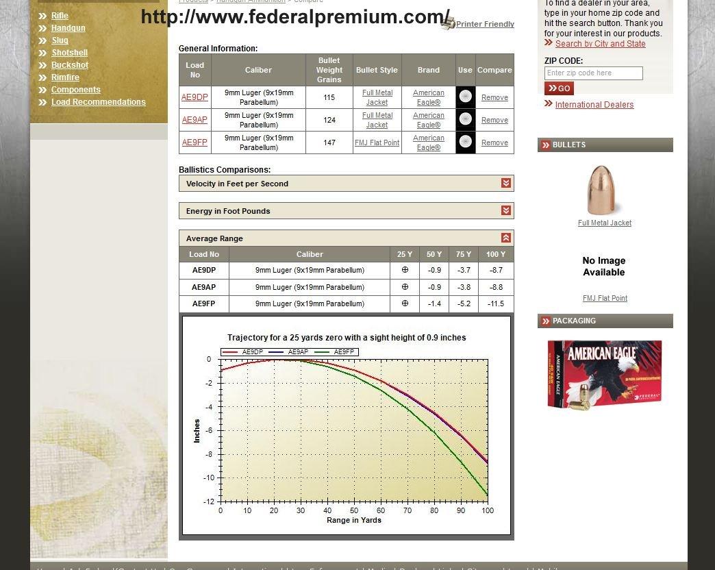 Drop when fireing-fed-9mm.jpg