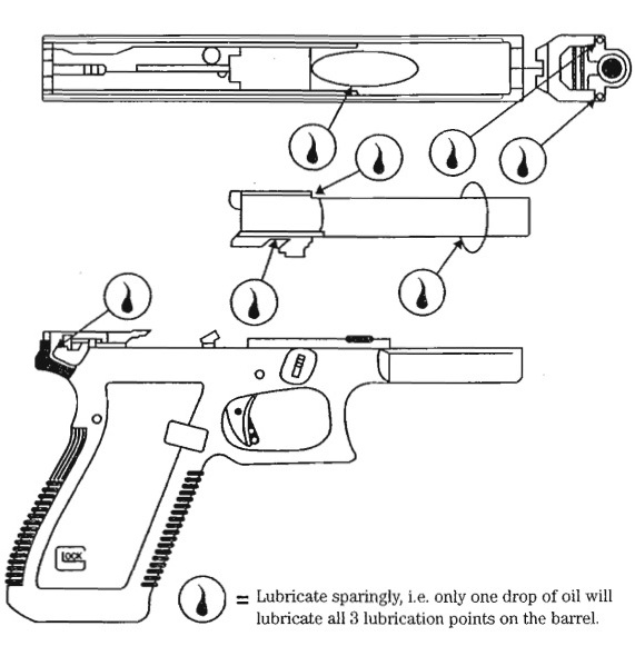 Over lubing a glock lower frame  - Page 2