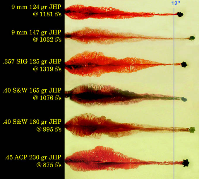 40 S&W Vs .45 Acp Ballistics