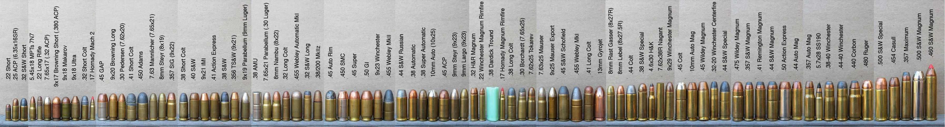 Handgun Ammo visual comparison, for reference-handgun_lineup_horizontal.jpg