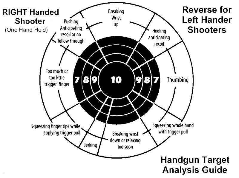 why to the left?-help-rh-handgun-1-.jpg