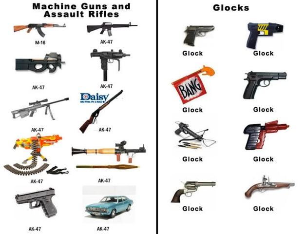 Does AK-47 sound scarier?-image001-2.jpg