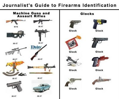 New Rifle Machine Gun is belt fed no its not yes it is!-journalists-guide-guns-1.jpg