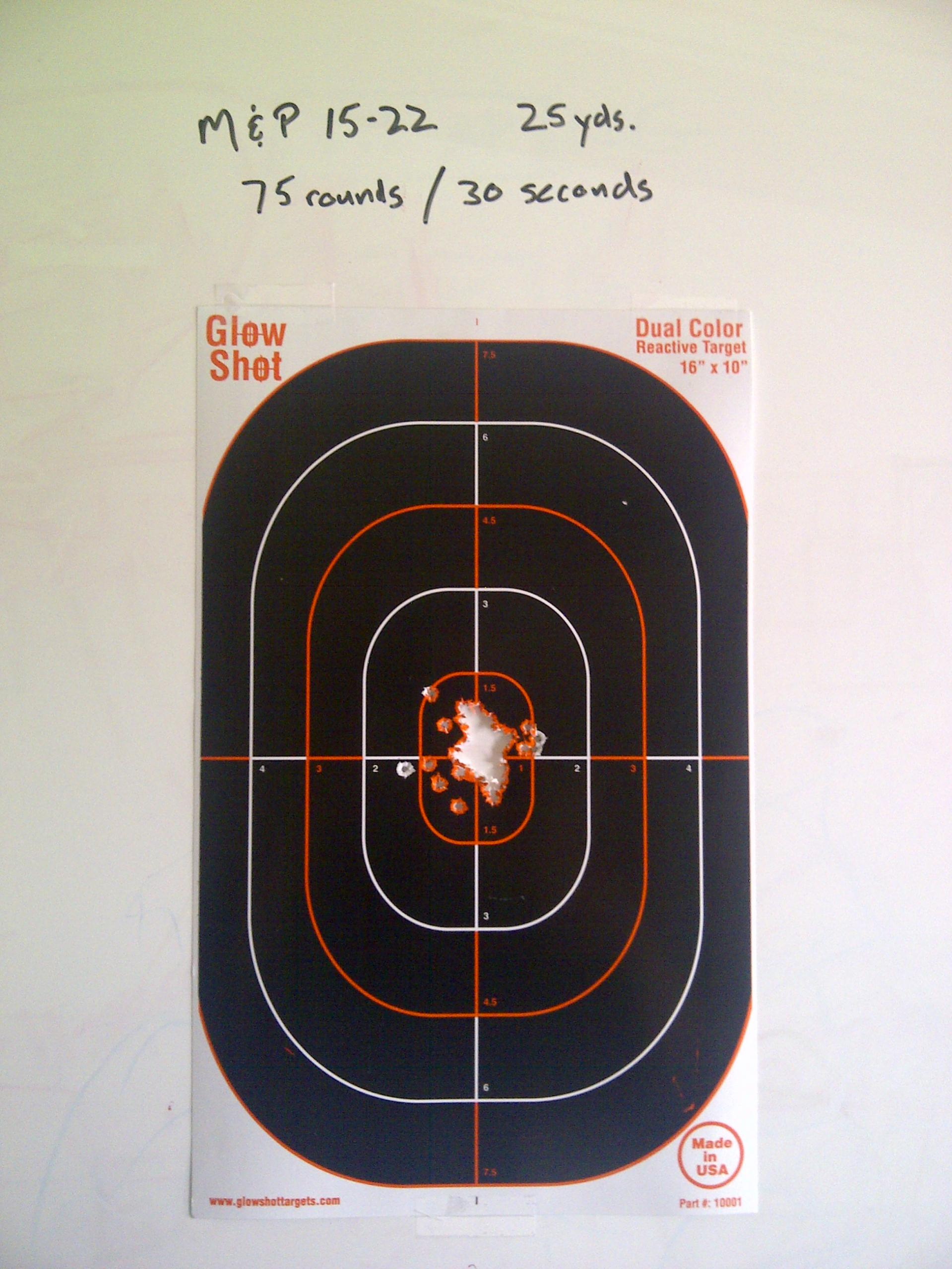 The .22 pistol and round for self defense...My take on it.-m-p15-22-75rds25yds30secs.jpg