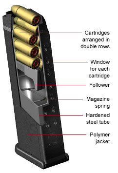 Glock 23 Gen3 last round FTF - short 10 second video shows the issue-magazin_e-1-.jpg