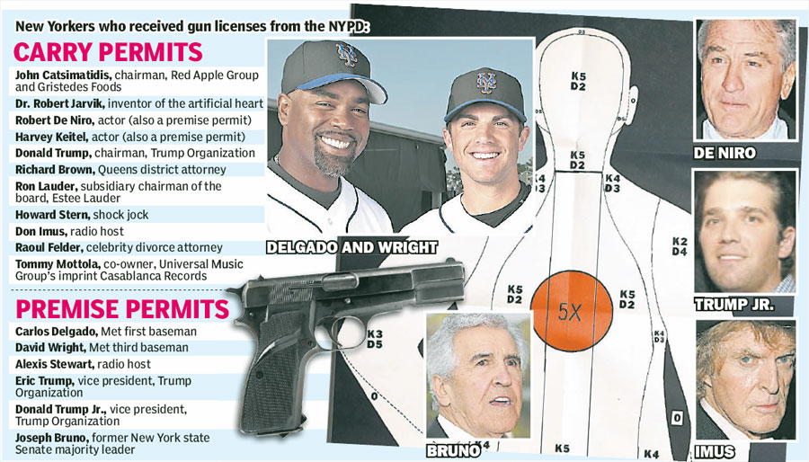 Gun permits for mets sluggers wright & delgado-mets.jpg