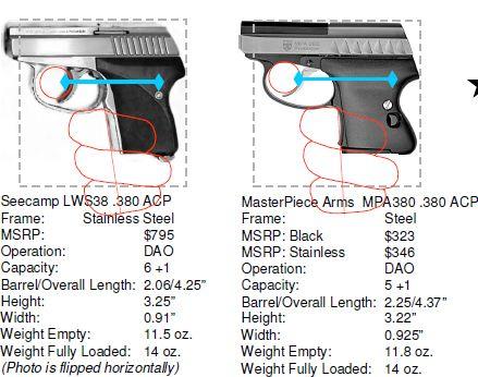 Masterpiece Arms MPA380 (MPA380b-II) 380 pistol-mpa380-size.jpg