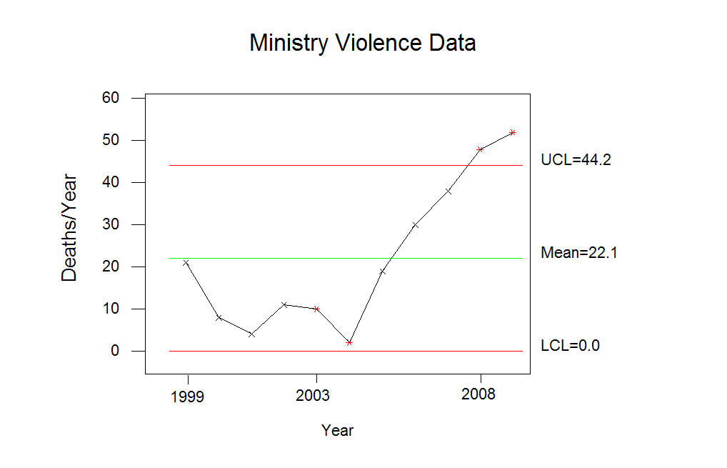 Database of Church Shootings-mvd1.jpg