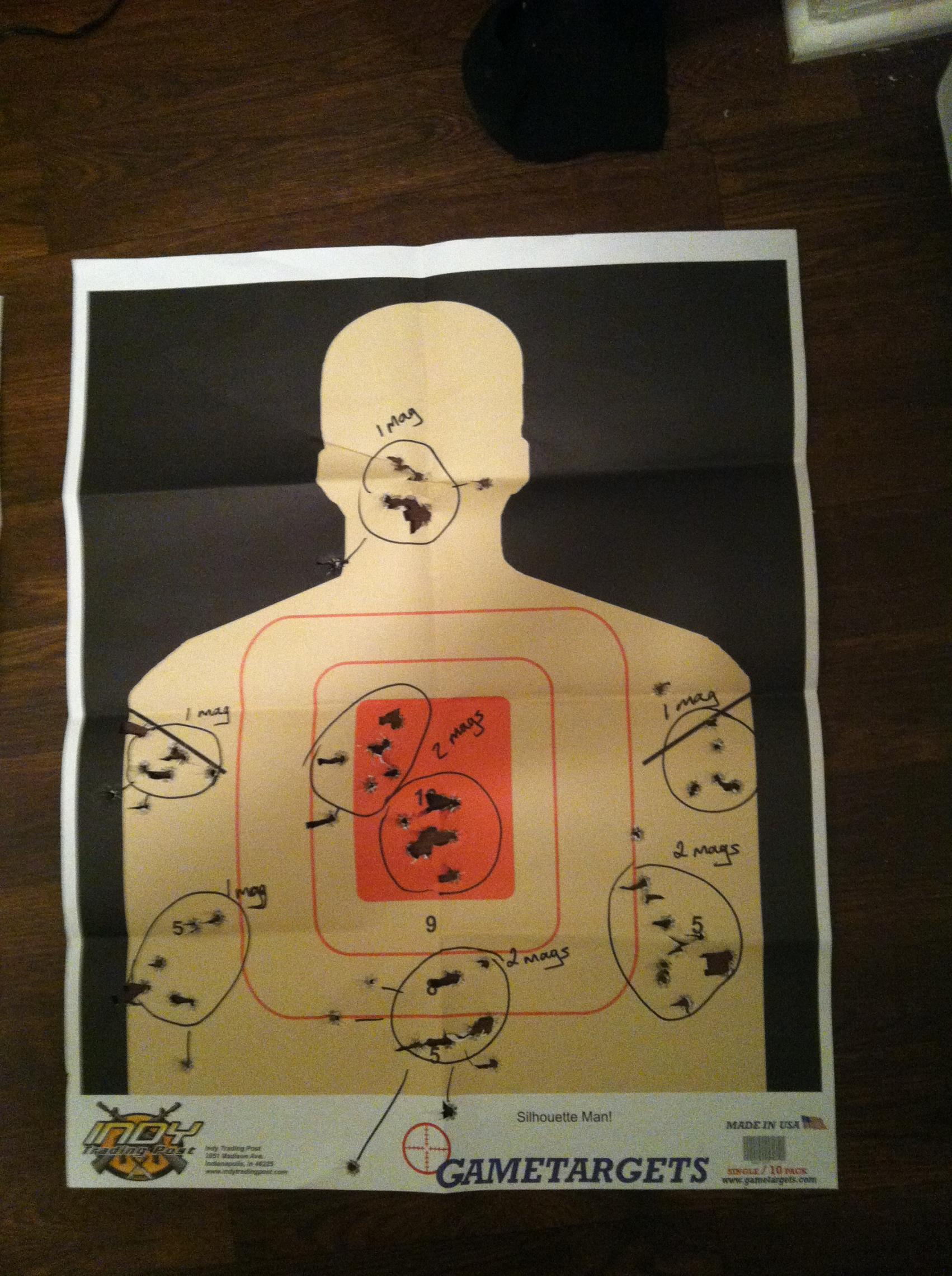 "RANGE REPORT: Springfield Armory 1911-A1 GI 4.25"".;.....  in depth but a good read !!-photo-7-.jpg"