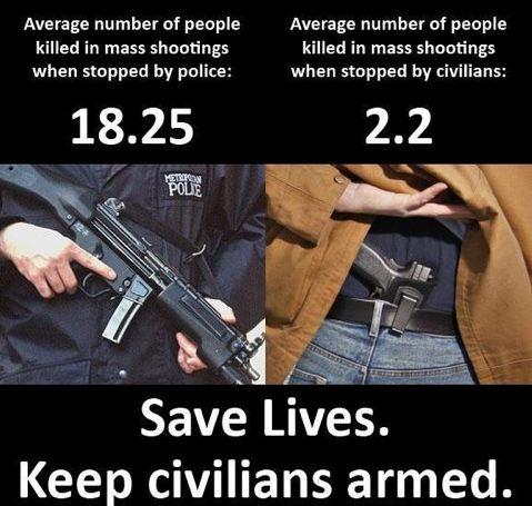 Must Read on Stoping School Shootings.-police-vs-civilians.jpg