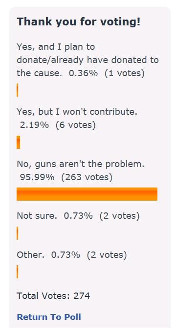 Lansing MI. Is trying the gun by back progam...-poll.jpg