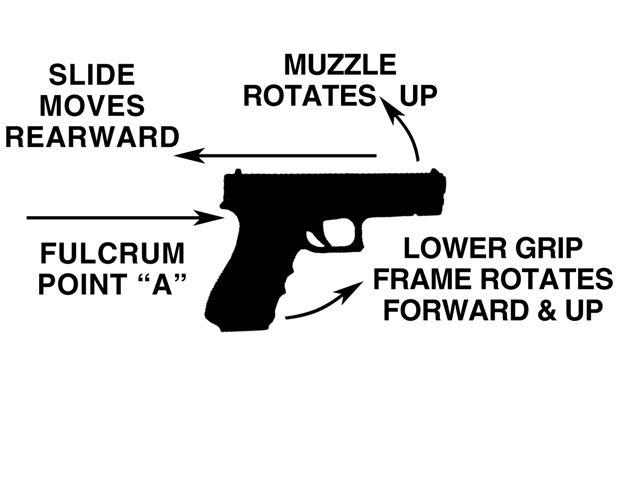Evolution of Combat Pistol Technique-recoil-dwg-2.jpg
