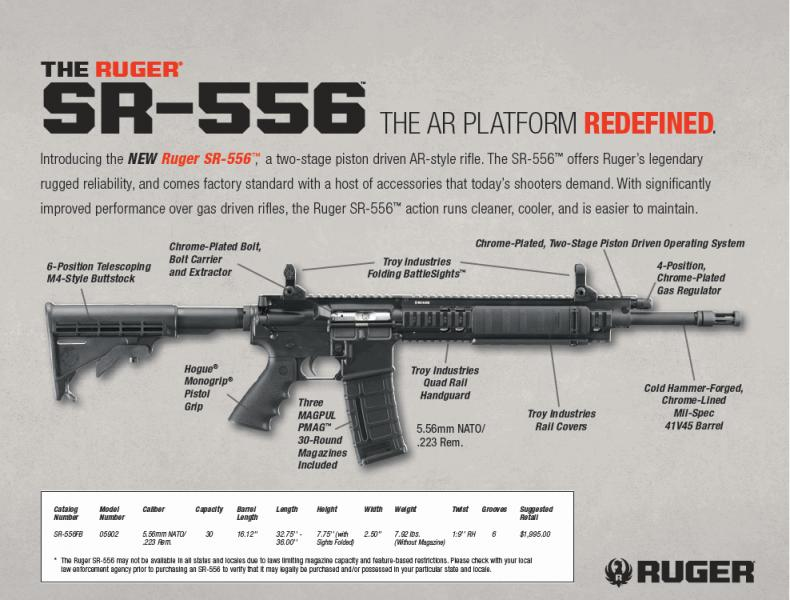 New Ruger SR-556 just announced.-ruger_sr556_1.jpg