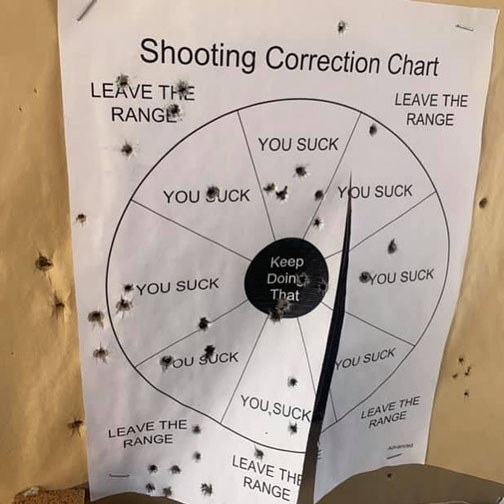 How to quickly improve your shooting!-shooting-correction-chart.jpg