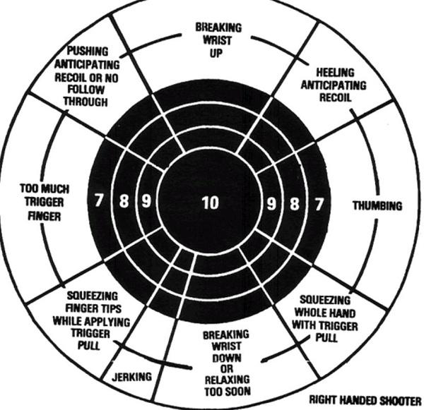 lc9 problems-target-.jpg
