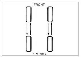 How many do you have - in your rotation?-tire-rotation.jpg