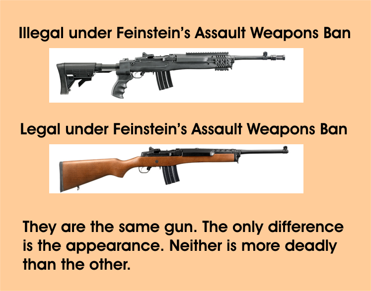 What is an 'Assault Weapon'?-two-guns.png
