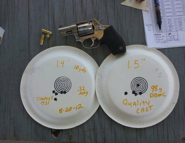 Paper targets vs. Paper plates-uploadfromtaptalk1346784482366.jpg