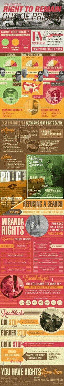 Your Right to Video Tape Police Explained-uploadfromtaptalk1389838495118.jpg